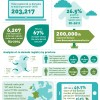 ie-Domain-Profile-Infographic-July-2015