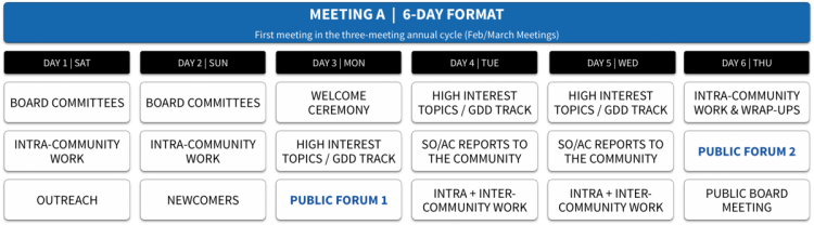 ICANN-meeting-A-structure