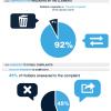 infographie_syreli_sept_2012-EN