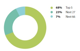 ie-registrar-market-share-2012