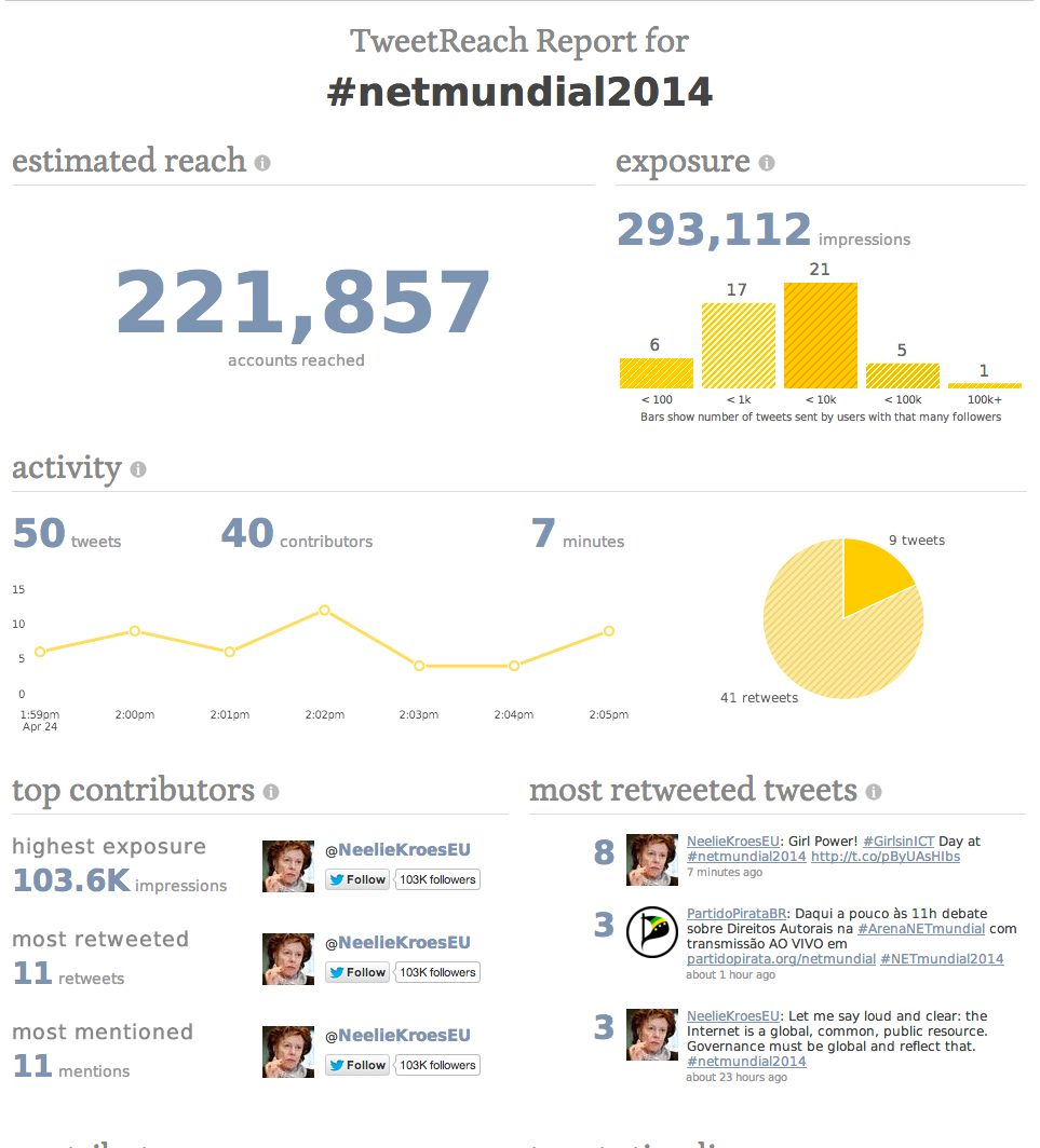 netmundial-2014-hashtag