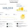 netmundial-tweets