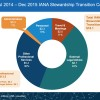 iana-stewardship-costs-summary-24feb16-en-jpeg