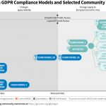 ICANN GDPR model mapping